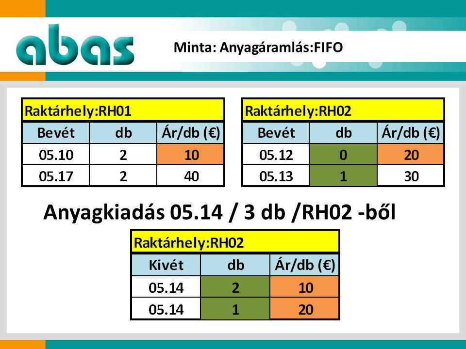 Anyagkiadás 05.14 / 3 db /RH02 -ből Minta: Anyagáramlás:FIFO