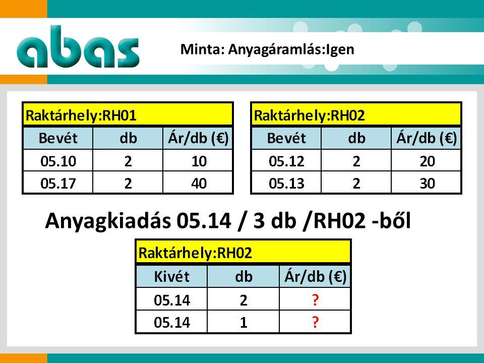 Anyagkiadás 05.14 / 3 db /RH02 -ből Minta: Anyagáramlás:Igen