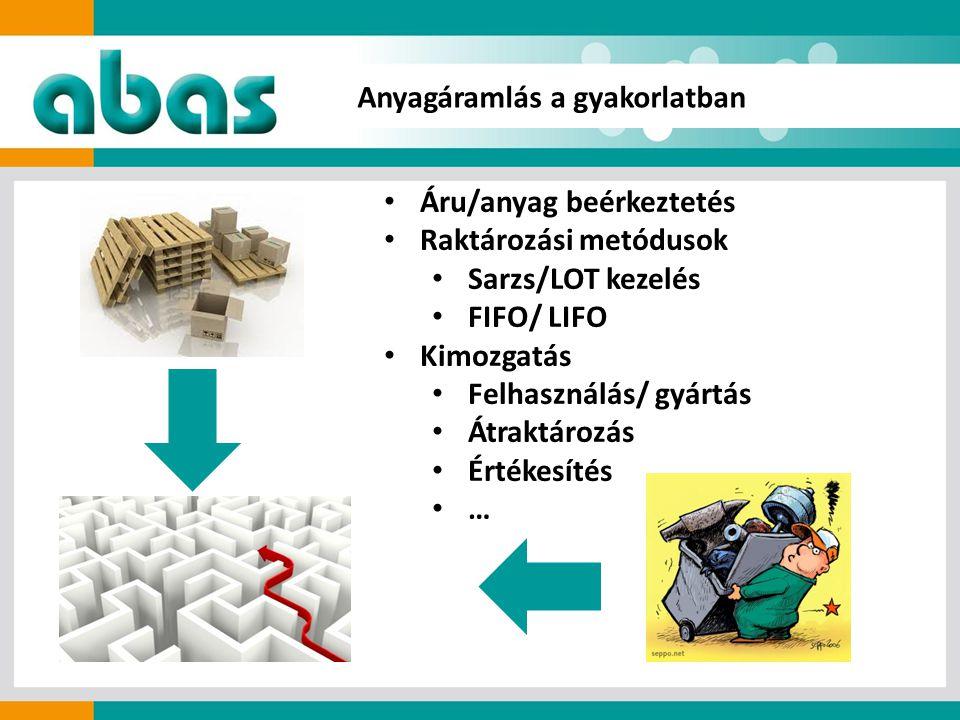 Anyagáramlás a gyakorlatban • Áru/anyag beérkeztetés • Raktározási metódusok • Sarzs/LOT kezelés • FIFO/ LIFO • Kimozgatás • Felhasználás/ gyártás • Átraktározás • Értékesítés • …