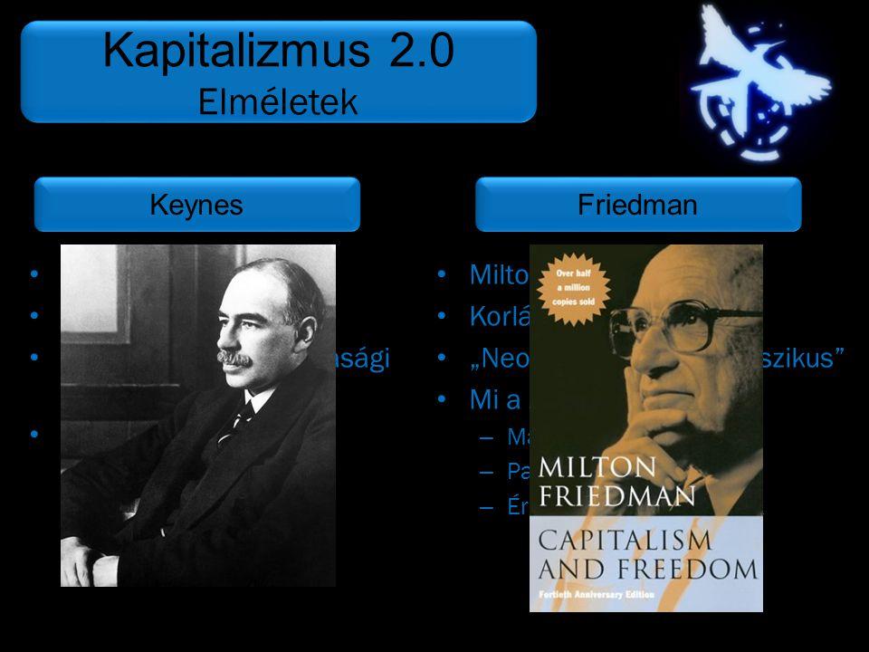• John Maynard Keynes • New Deal • Állam feladata a gazdasági ciklusok kiegyenlítése • Államadósság nem probléma (rövid távon) • Milton Friedman • Kor