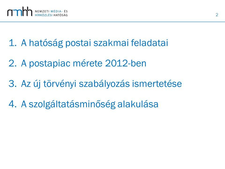 2 1.A hatóság postai szakmai feladatai 2.A postapiac mérete 2012-ben 3.Az új törvényi szabályozás ismertetése 4.A szolgáltatásminőség alakulása