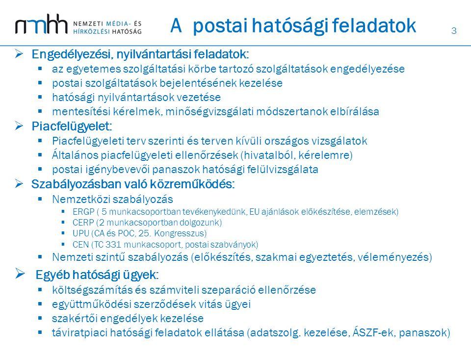 3 A postai hatósági feladatok  Engedélyezési, nyilvántartási feladatok:  az egyetemes szolgáltatási körbe tartozó szolgáltatások engedélyezése  postai szolgáltatások bejelentésének kezelése  hatósági nyilvántartások vezetése  mentesítési kérelmek, minőségvizsgálati módszertanok elbírálása  Piacfelügyelet:  Piacfelügyeleti terv szerinti és terven kívüli országos vizsgálatok  Általános piacfelügyeleti ellenőrzések (hivatalból, kérelemre)  postai igénybevevői panaszok hatósági felülvizsgálata  Szabályozásban való közreműködés:  Nemzetközi szabályozás  ERGP ( 5 munkacsoportban tevékenykedünk, EU ajánlások előkészítése, elemzések)  CERP (2 munkacsoportban dolgozunk)  UPU (CA és POC, 25.