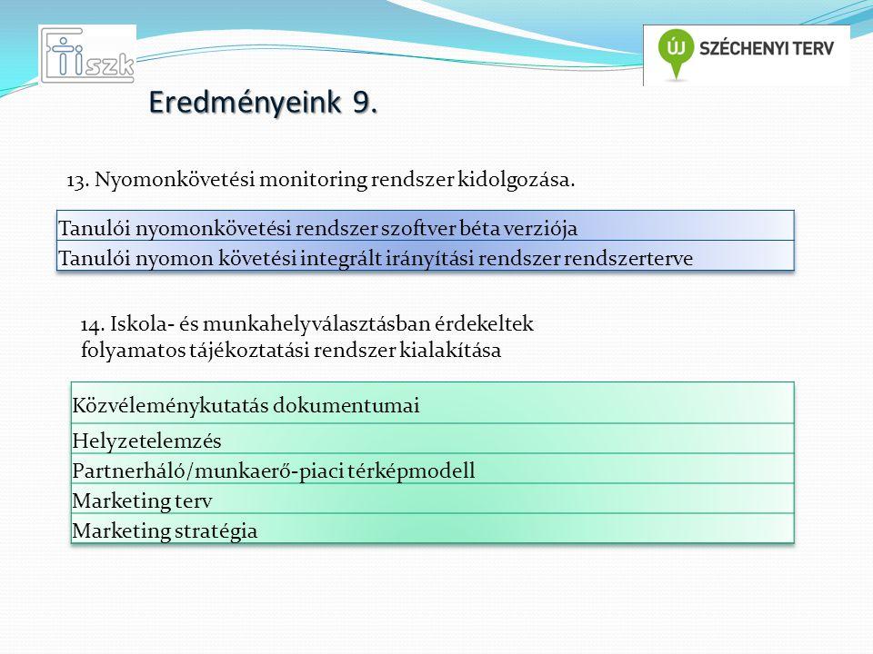 Eredményeink 9. 13. Nyomonkövetési monitoring rendszer kidolgozása.