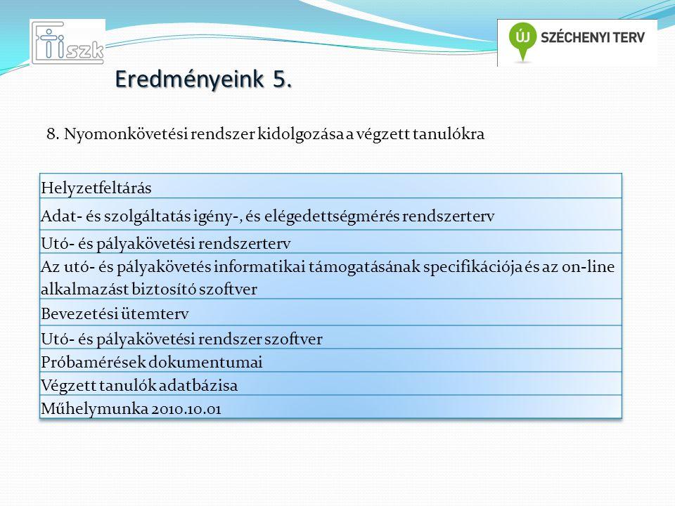 Eredményeink 5. 8. Nyomonkövetési rendszer kidolgozása a végzett tanulókra