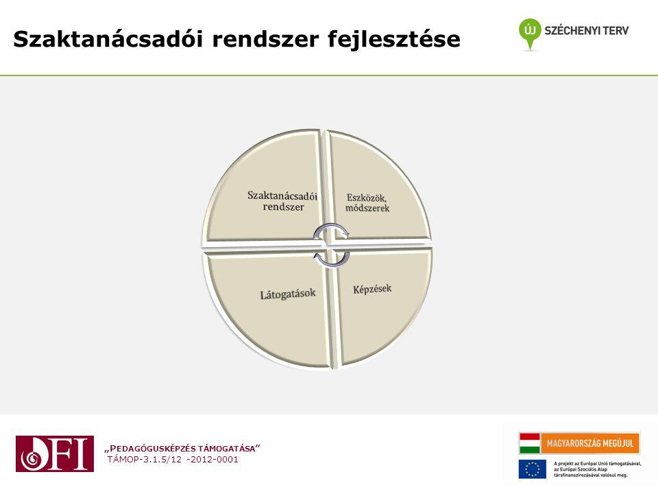 """""""P EDAGÓGUSKÉPZÉS TÁMOGATÁSA """" TÁMOP-3.1.5/12 -2012-0001 Szaktanácsadói rendszer fejlesztése"""