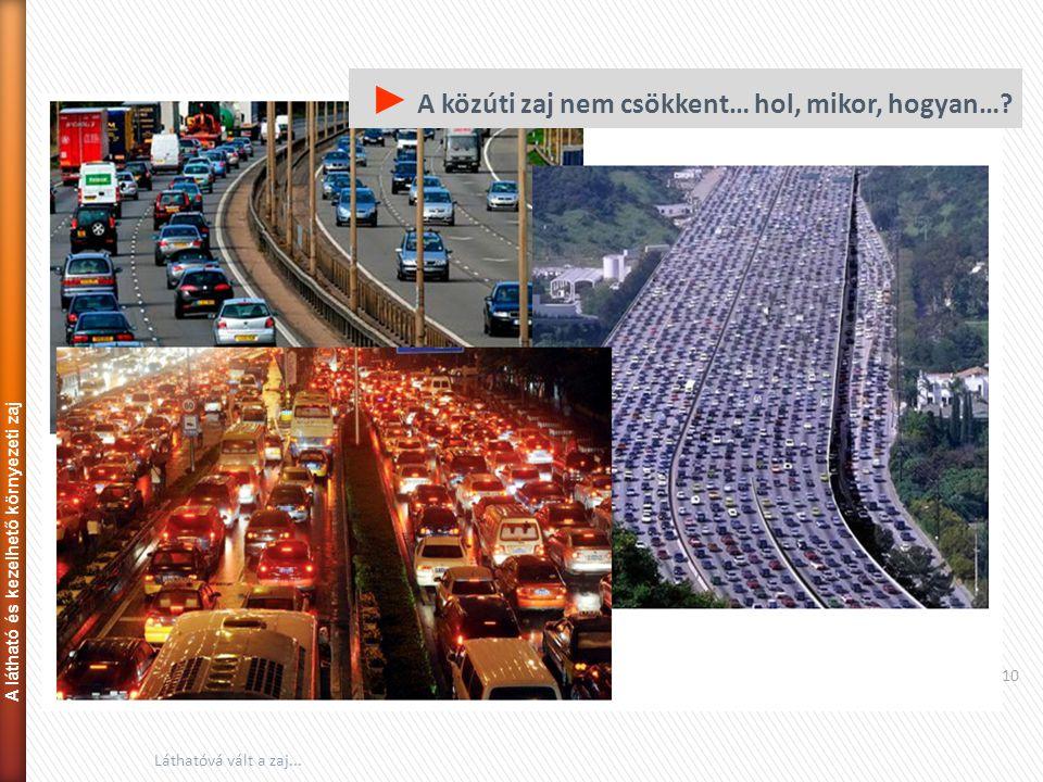 10 Láthatóvá vált a zaj... ► A közúti zaj nem csökkent… hol, mikor, hogyan…? A látható és kezelhető környezeti zaj