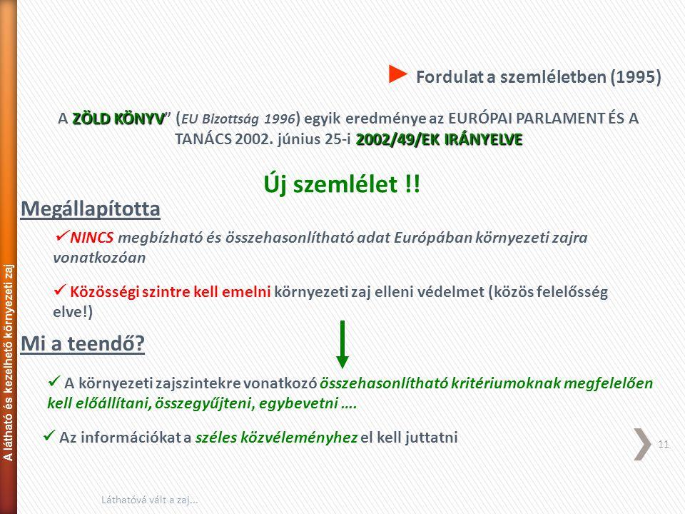 """11 Láthatóvá vált a zaj... ZÖLD KÖNYV 2002/49/EK IRÁNYELVE A ZÖLD KÖNYV"""" ( EU Bizottság 1996 ) egyik eredménye az EURÓPAI PARLAMENT ÉS A TANÁCS 2002."""