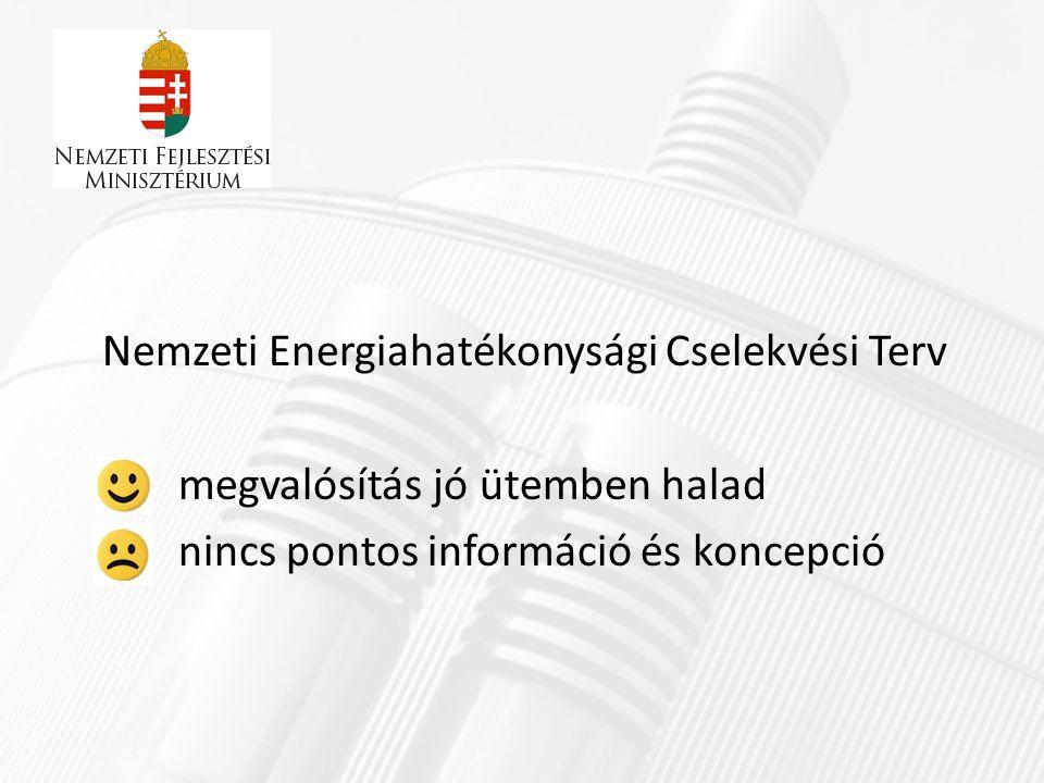 Nemzeti Energiahatékonysági Cselekvési Terv megvalósítás jó ütemben halad nincs pontos információ és koncepció