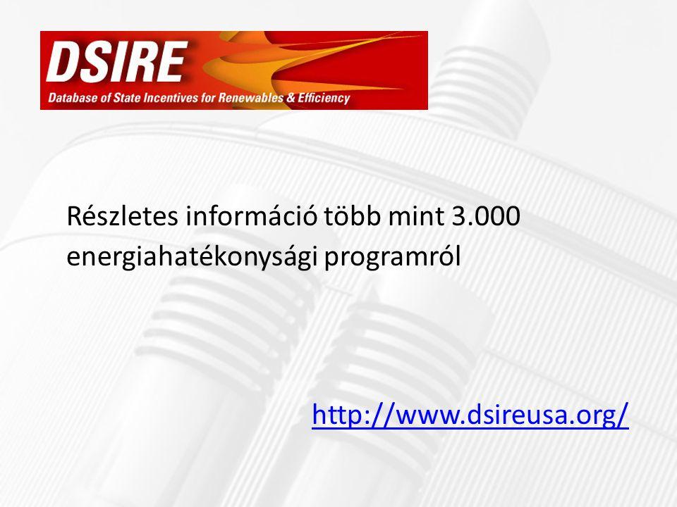 Részletes információ több mint 3.000 energiahatékonysági programról http://www.dsireusa.org/ Honlap fejléc