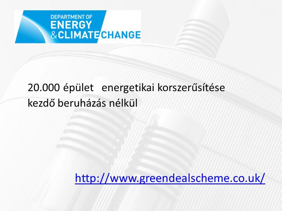 20.000 épület energetikai korszerűsítése kezdő beruházás nélkül http://www.greendealscheme.co.uk/