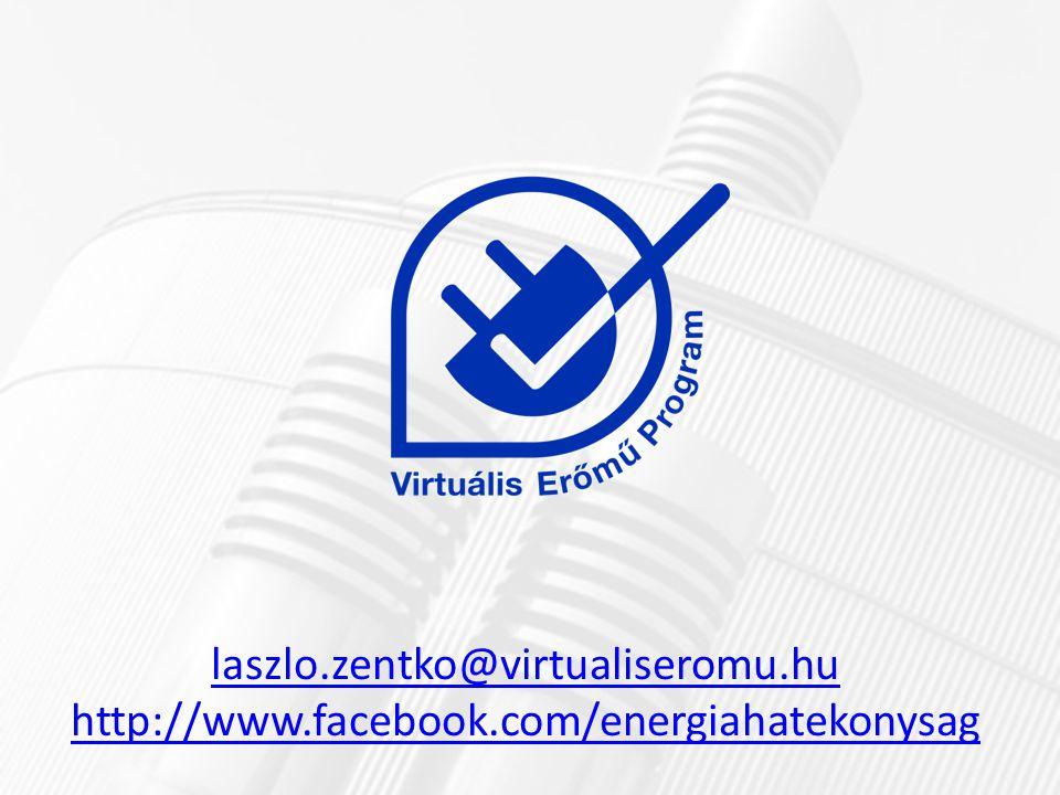 laszlo.zentko@virtualiseromu.hu http://www.facebook.com/energiahatekonysag
