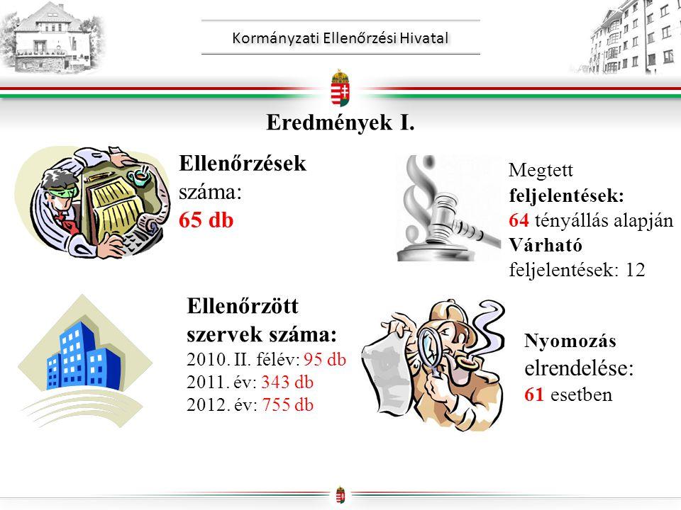 Kormányzati Ellenőrzési Hivatal Eredmények I.Ellenőrzött szervek száma: 2010.