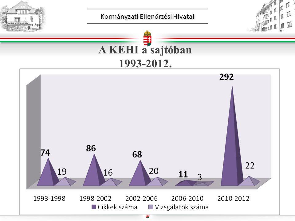 Kormányzati Ellenőrzési Hivatal A KEHI a sajtóban 1993-2012.