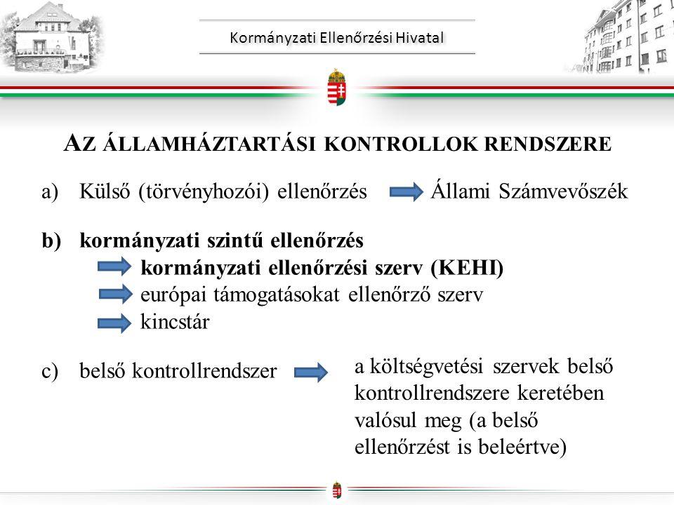 Kormányzati Ellenőrzési Hivatal A Z ÁLLAMHÁZTARTÁSI KONTROLLOK RENDSZERE a)Külső (törvényhozói) ellenőrzés Állami Számvevőszék b)kormányzati szintű ellenőrzés kormányzati ellenőrzési szerv (KEHI) európai támogatásokat ellenőrző szerv kincstár c)belső kontrollrendszer a költségvetési szervek belső kontrollrendszere keretében valósul meg (a belső ellenőrzést is beleértve)