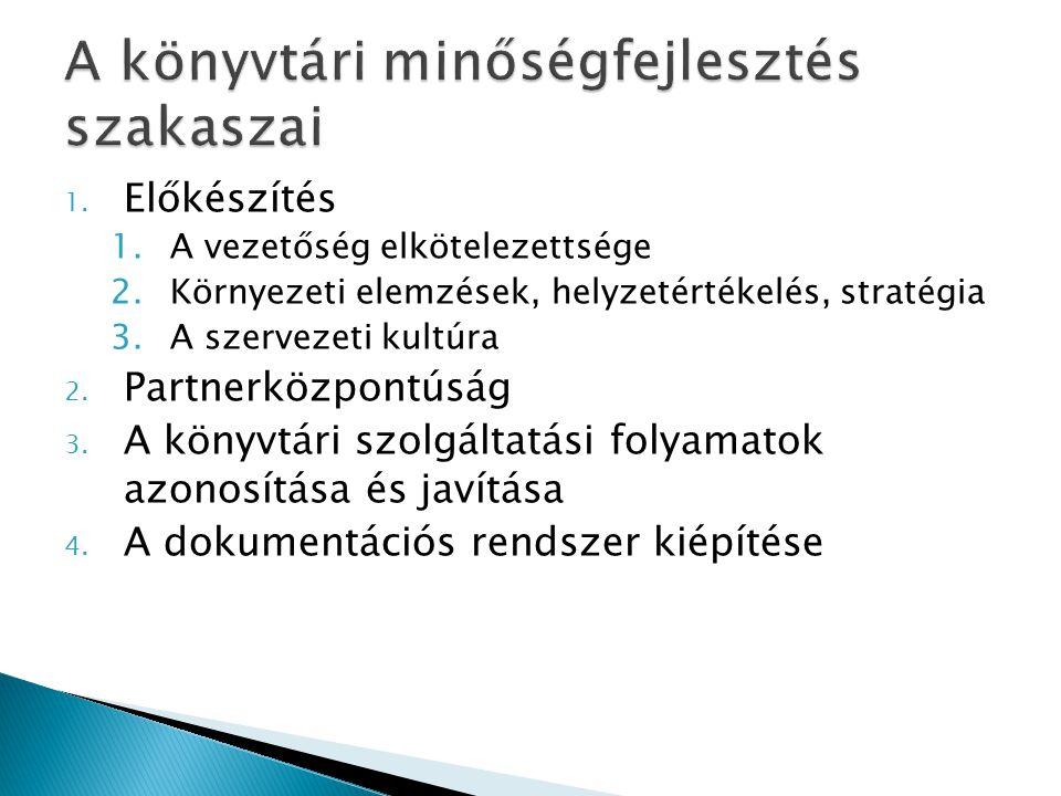 1. Előkészítés 1.A vezetőség elkötelezettsége 2.Környezeti elemzések, helyzetértékelés, stratégia 3.A szervezeti kultúra 2. Partnerközpontúság 3. A kö