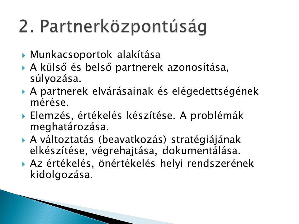  Munkacsoportok alakítása  A külső és belső partnerek azonosítása, súlyozása.  A partnerek elvárásainak és elégedettségének mérése.  Elemzés, érté