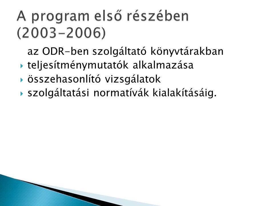 az ODR-ben szolgáltató könyvtárakban  teljesítménymutatók alkalmazása  összehasonlító vizsgálatok  szolgáltatási normatívák kialakításáig.