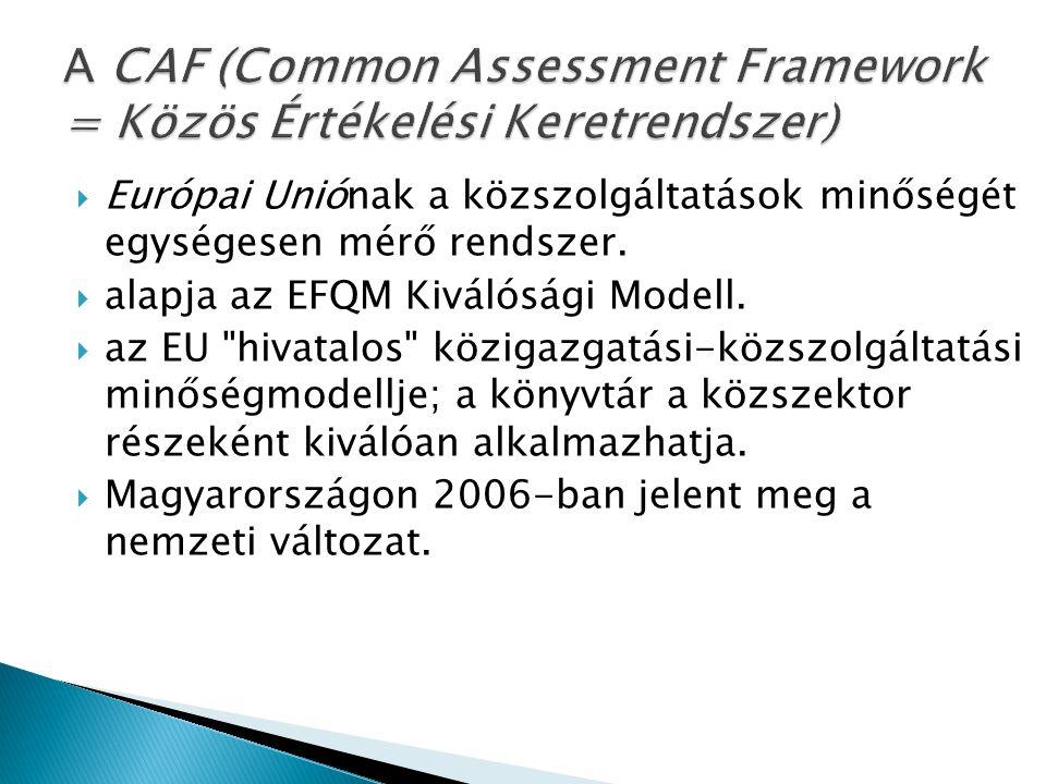 Európai Uniónak a közszolgáltatások minőségét egységesen mérő rendszer.  alapja az EFQM Kiválósági Modell.  az EU