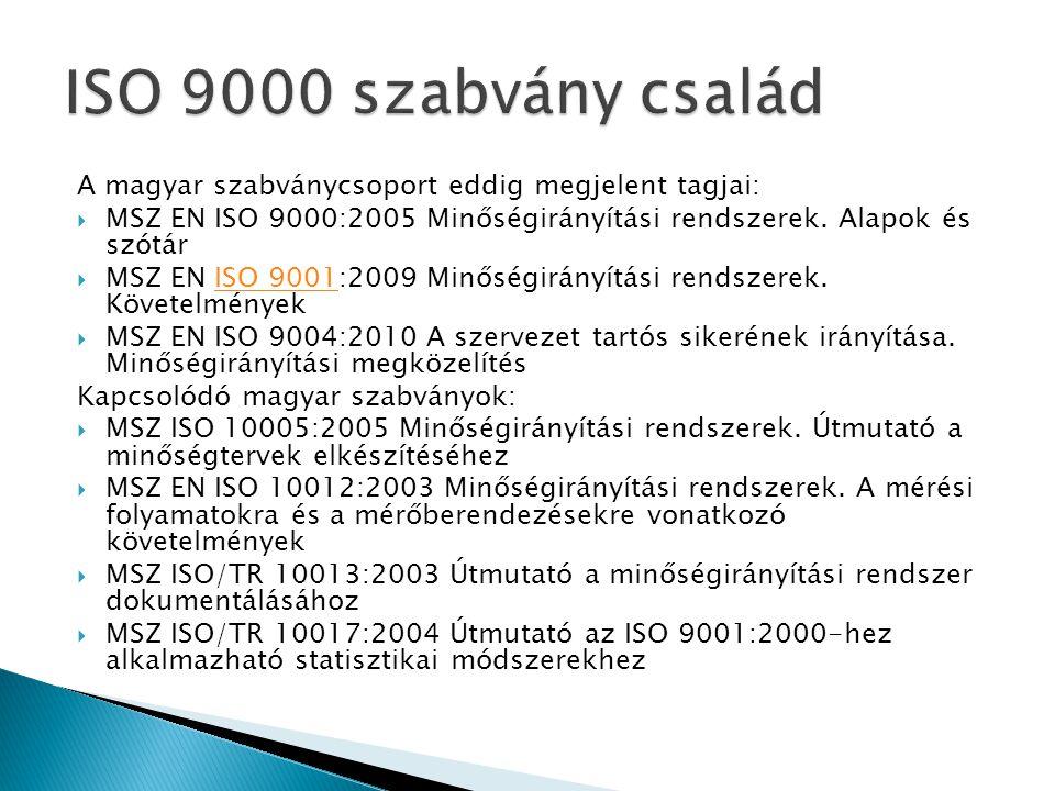 A magyar szabványcsoport eddig megjelent tagjai:  MSZ EN ISO 9000:2005 Minőségirányítási rendszerek. Alapok és szótár  MSZ EN ISO 9001:2009 Minőségi