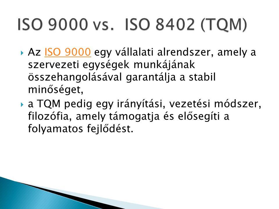  Az ISO 9000 egy vállalati alrendszer, amely a szervezeti egységek munkájának összehangolásával garantálja a stabil minőséget,ISO 9000  a TQM pedig
