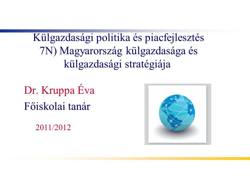 Külgazdasági politika és piacfejlesztés 7N) Magyarország külgazdasága és külgazdasági stratégiája Dr. Kruppa Éva Főiskolai tanár 2011/2012