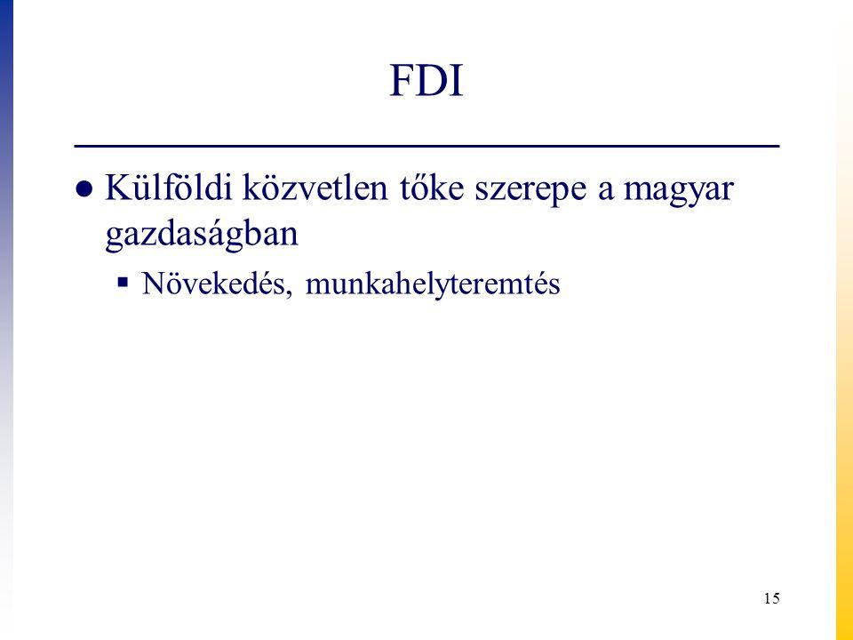 FDI ● Külföldi közvetlen tőke szerepe a magyar gazdaságban  Növekedés, munkahelyteremtés 15