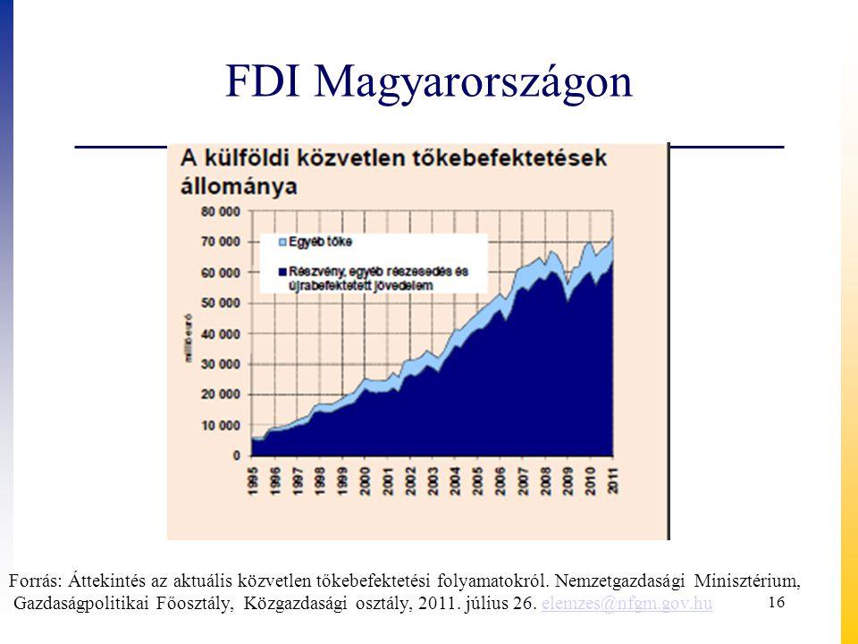 FDI Magyarországon Forrás: Áttekintés az aktuális közvetlen tőkebefektetési folyamatokról. Nemzetgazdasági Minisztérium, Gazdaságpolitikai Főosztály,