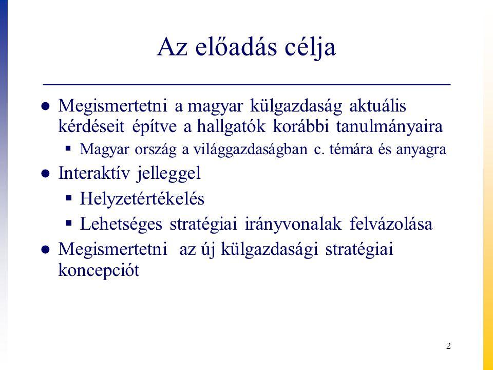 Az előadás célja ● Megismertetni a magyar külgazdaság aktuális kérdéseit építve a hallgatók korábbi tanulmányaira  Magyar ország a világgazdaságban c