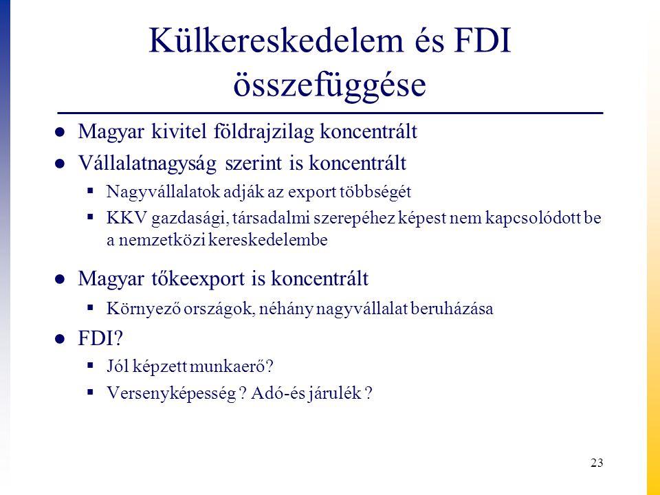 Külkereskedelem és FDI összefüggése ● Magyar kivitel földrajzilag koncentrált ● Vállalatnagyság szerint is koncentrált  Nagyvállalatok adják az expor