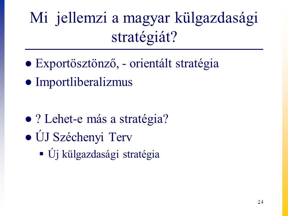 Mi jellemzi a magyar külgazdasági stratégiát? ● Exportösztönző, - orientált stratégia ● Importliberalizmus ● ? Lehet-e más a stratégia? ● ÚJ Széchenyi
