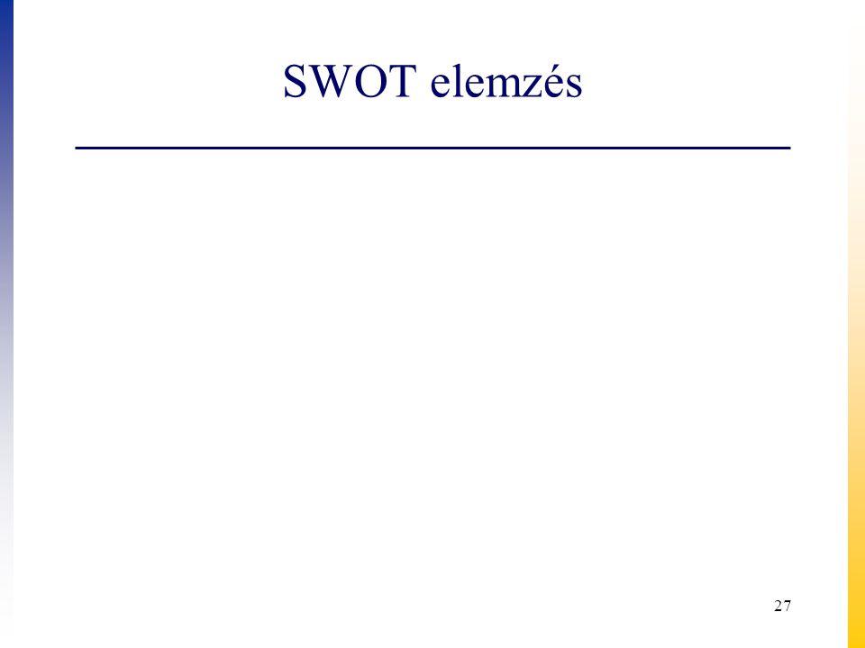 SWOT elemzés 27