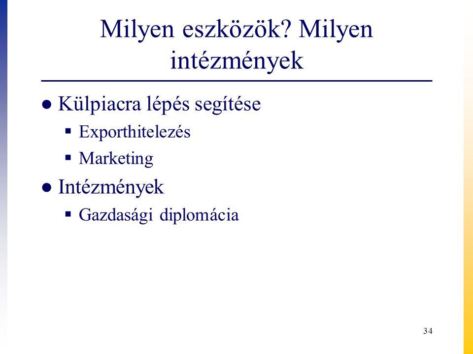 Milyen eszközök? Milyen intézmények ● Külpiacra lépés segítése  Exporthitelezés  Marketing ● Intézmények  Gazdasági diplomácia 34