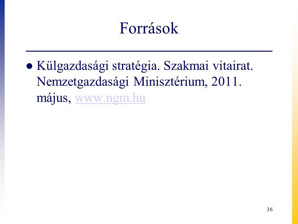 Források ● Külgazdasági stratégia. Szakmai vitairat. Nemzetgazdasági Minisztérium, 2011. május, www.ngm.huwww.ngm.hu 36