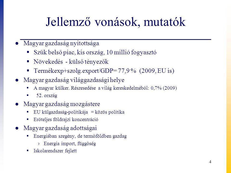 Jellemző vonások, mutatók ● Magyar gazdaság nyitottsága  Szűk belső piac, kis ország, 10 millió fogyasztó  Növekedés - külső tényezők  Termékexp+sz