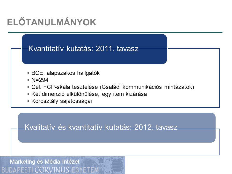Gazdálkodástudományi Kar Marketing és Média Intézet ELŐTANULMÁNYOK •BCE, alapszakos hallgatók •N=294 •Cél: FCP-skála tesztelése (Családi kommunikációs