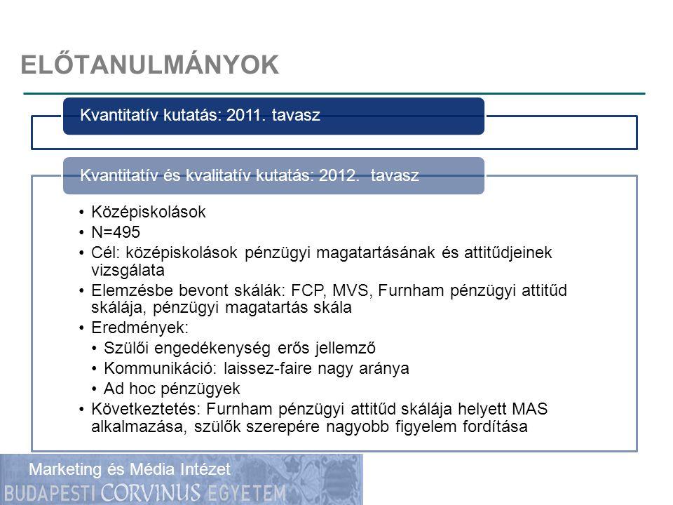 Gazdálkodástudományi Kar Marketing és Média Intézet ELŐTANULMÁNYOK Kvantitatív kutatás: 2011. tavasz •Középiskolások •N=495 •Cél: középiskolások pénzü