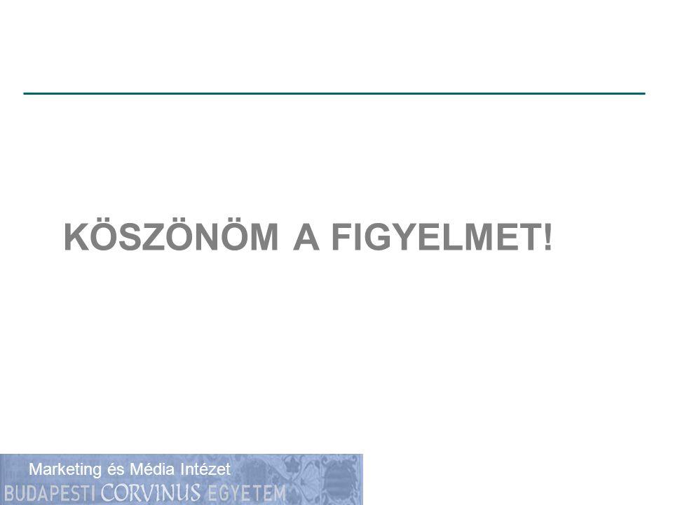 Gazdálkodástudományi Kar Marketing és Média Intézet KÖSZÖNÖM A FIGYELMET!