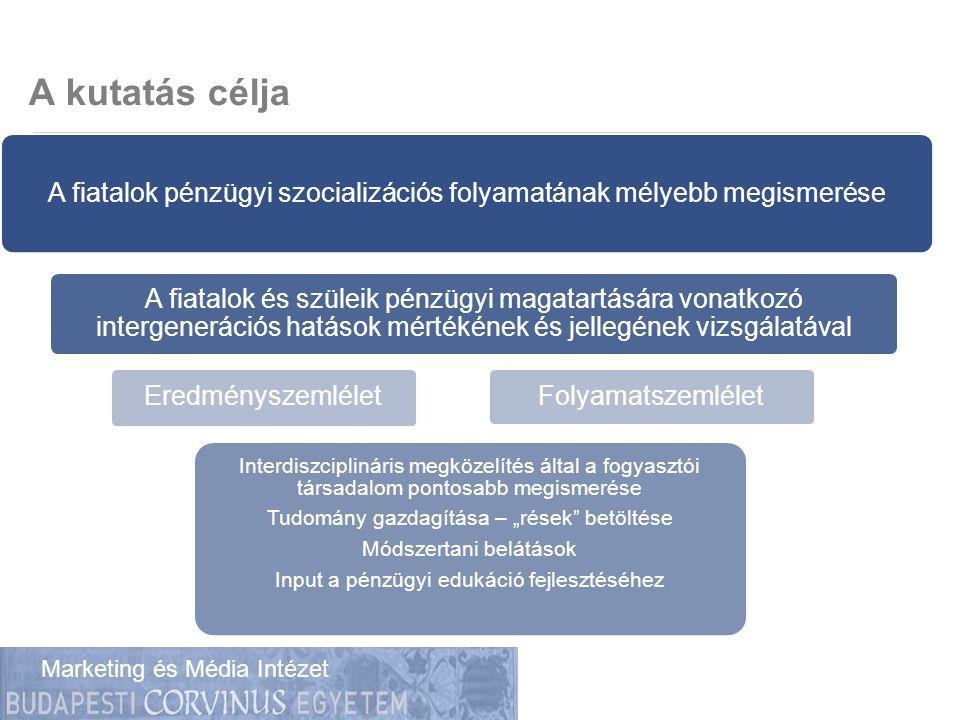 """Gazdálkodástudományi Kar Marketing és Média Intézet A kutatás célja A fiatalok pénzügyi szocializációs folyamatának mélyebb megismerése A fiatalok és szüleik pénzügyi magatartására vonatkozó intergenerációs hatások mértékének és jellegének vizsgálatával Interdiszciplináris megközelítés által a fogyasztói társadalom pontosabb megismerése Tudomány gazdagítása – """"rések betöltése Módszertani belátások Input a pénzügyi edukáció fejlesztéséhez Eredményszemlélet Folyamatszemlélet"""