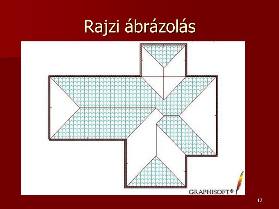17 Rajzi ábrázolás