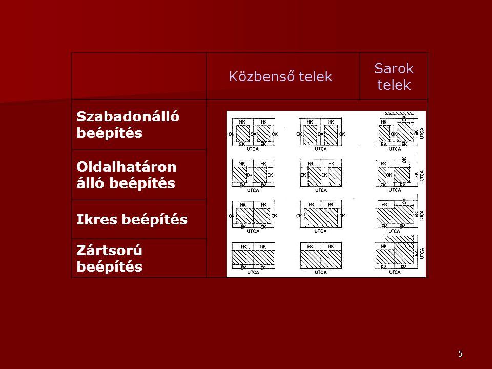 5 Közbenső telek Sarok telek Szabadonálló beépítés Oldalhatáron álló beépítés Ikres beépítés Zártsorú beépítés