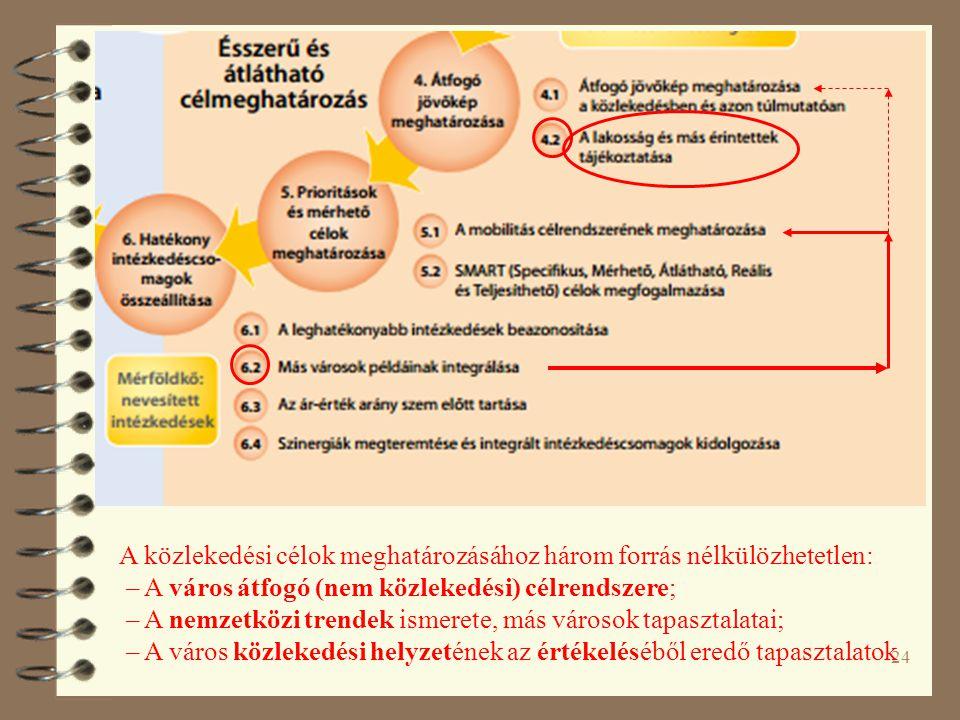 24 A közlekedési célok meghatározásához három forrás nélkülözhetetlen: – A város átfogó (nem közlekedési) célrendszere; – A nemzetközi trendek ismeret
