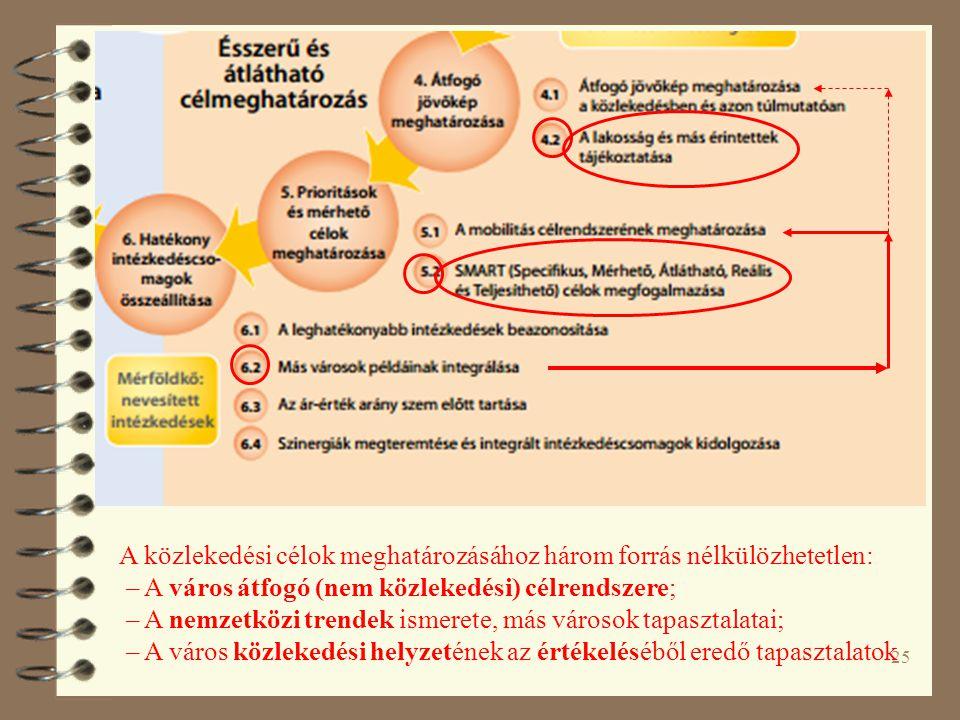 25 A közlekedési célok meghatározásához három forrás nélkülözhetetlen: – A város átfogó (nem közlekedési) célrendszere; – A nemzetközi trendek ismeret