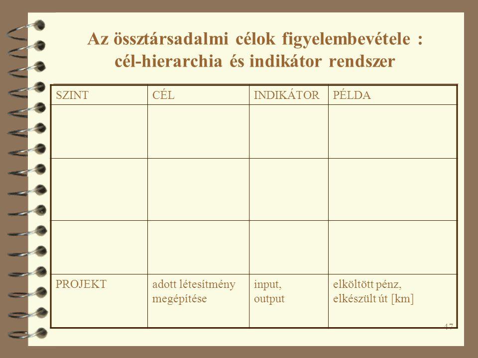 47 Az össztársadalmi célok figyelembevétele : cél-hierarchia és indikátor rendszer SZINTCÉLINDIKÁTORPÉLDA PROJEKTadott létesítmény megépítése input, o