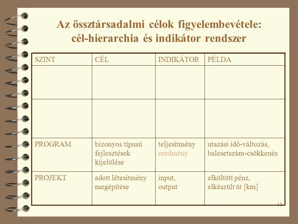 48 Az össztársadalmi célok figyelembevétele: cél-hierarchia és indikátor rendszer SZINTCÉLINDIKÁTORPÉLDA PROGRAMbizonyos típusú fejlesztések kijelölés