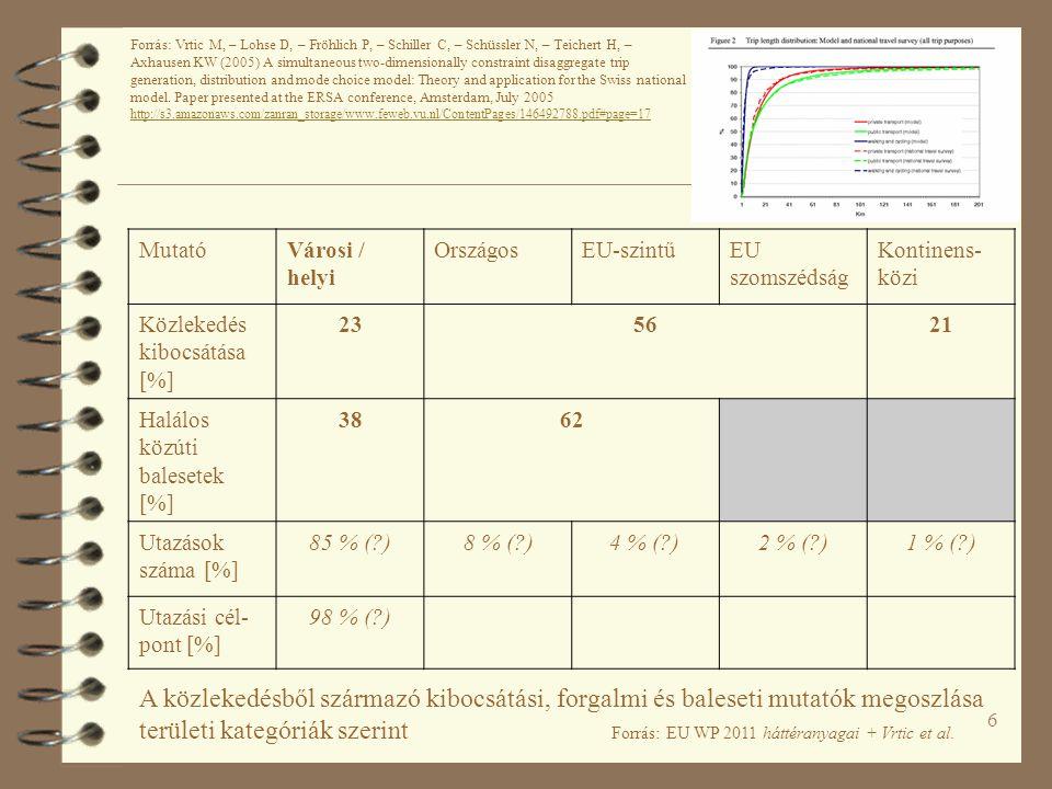 27 Magyar fordítás BetűEredeti Specifikus S Specific* [4][5][6][7][8][9][10 ][11][12] Mérhet ő M Measurable [4][5][6][7][8][9][10 ][11][12] Átlátható A Achievable [4][7][8][10][12] [4][7][8][10][12] Reális R Relevant [4][7][10][12][15] [4][7][10][12][15] Teljesít- het ő T Time- bound* [4][7][8][9] [4][7][8][9]
