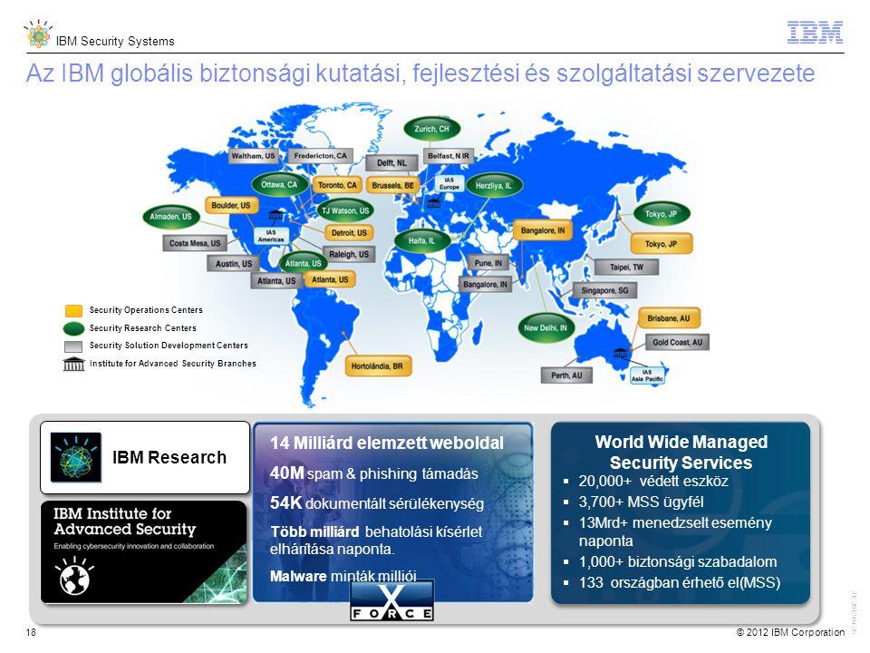 © 2012 IBM Corporation IBM Security Systems 18 Az IBM globális biztonsági kutatási, fejlesztési és szolgáltatási szervezete  20,000+ védett eszköz  3,700+ MSS ügyfél  13Mrd+ menedzselt esemény naponta  1,000+ biztonsági szabadalom  133 országban érhető el(MSS)  20,000+ védett eszköz  3,700+ MSS ügyfél  13Mrd+ menedzselt esemény naponta  1,000+ biztonsági szabadalom  133 országban érhető el(MSS) World Wide Managed Security Services Security Operations Centers Security Research Centers Security Solution Development Centers Institute for Advanced Security Branches IBM Research 14 Milliárd elemzett weboldal 40M spam & phishing támadás 54K dokumentált sérülékenység Több milliárd behatolási kísérlet elhárítása naponta.