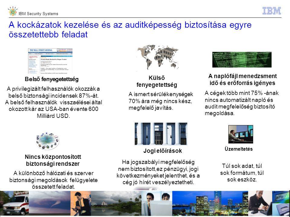 © 2012 IBM Corporation IBM Security Systems 8 A ismert sérülékenységek 70% ára még nincs kész, megfelelő javítás.