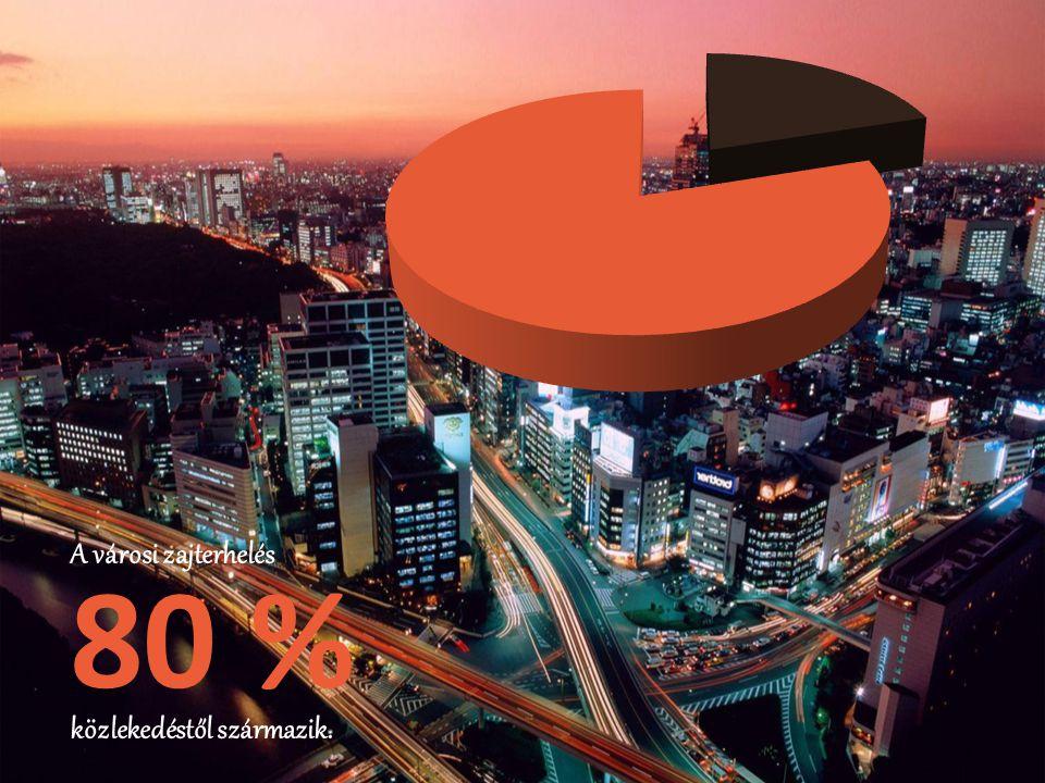 A városi zajterhelés 80 % közlekedéstől származik.