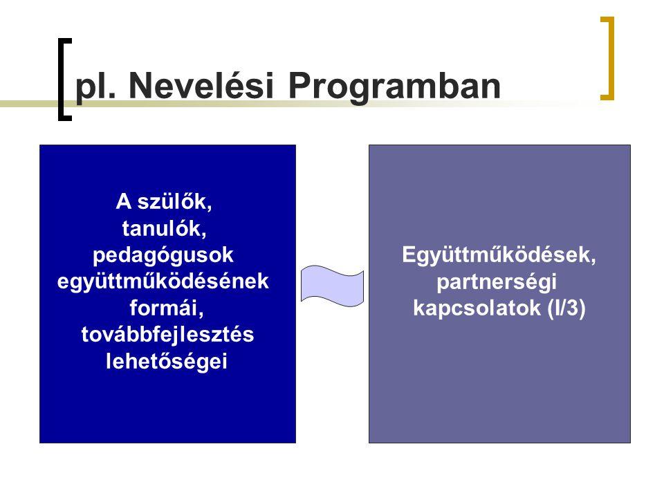 pl. Nevelési Programban A szülők, tanulók, pedagógusok együttműködésének formái, továbbfejlesztés lehetőségei Együttműködések, partnerségi kapcsolatok