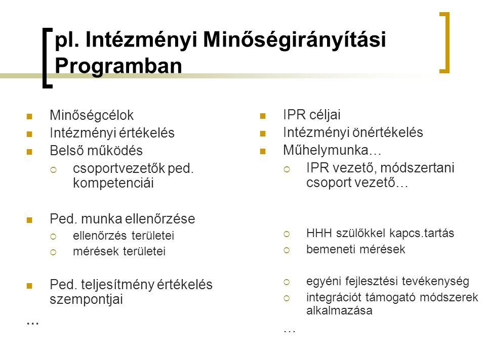 pl. Intézményi Minőségirányítási Programban  Minőségcélok  Intézményi értékelés  Belső működés  csoportvezetők ped. kompetenciái  Ped. munka elle